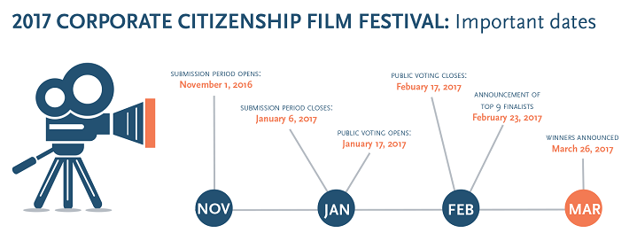 FilmFestivalTimeline2017-for-blog_720px-1.png