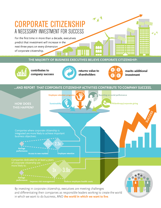 Boston_College_Corporate_Citizenship_2014-Infographic